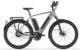 Subsidie elektrische fiets